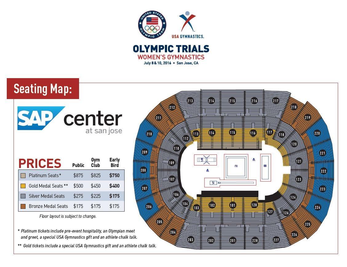 2016 U.S. Olympic Team Trials - Women\'s Gymnastics | SAP Center